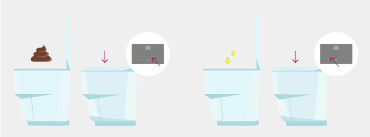clesana-toilette-produkt-step-1